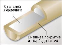Обработка осей цепей EK CRH
